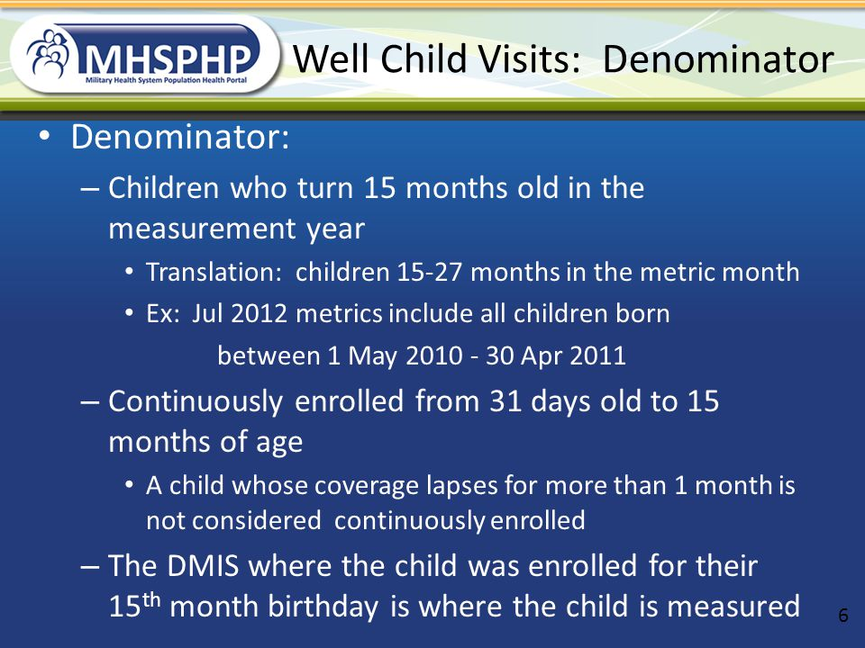 Well Child Visits: Denominator