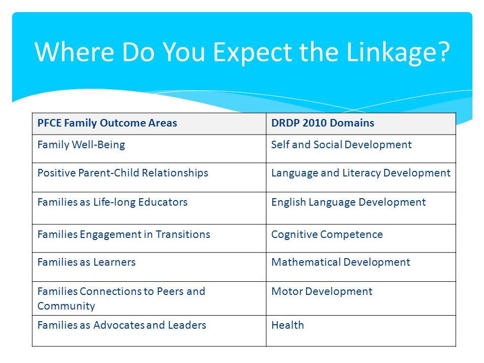 Where Do You Expect the Linkage
