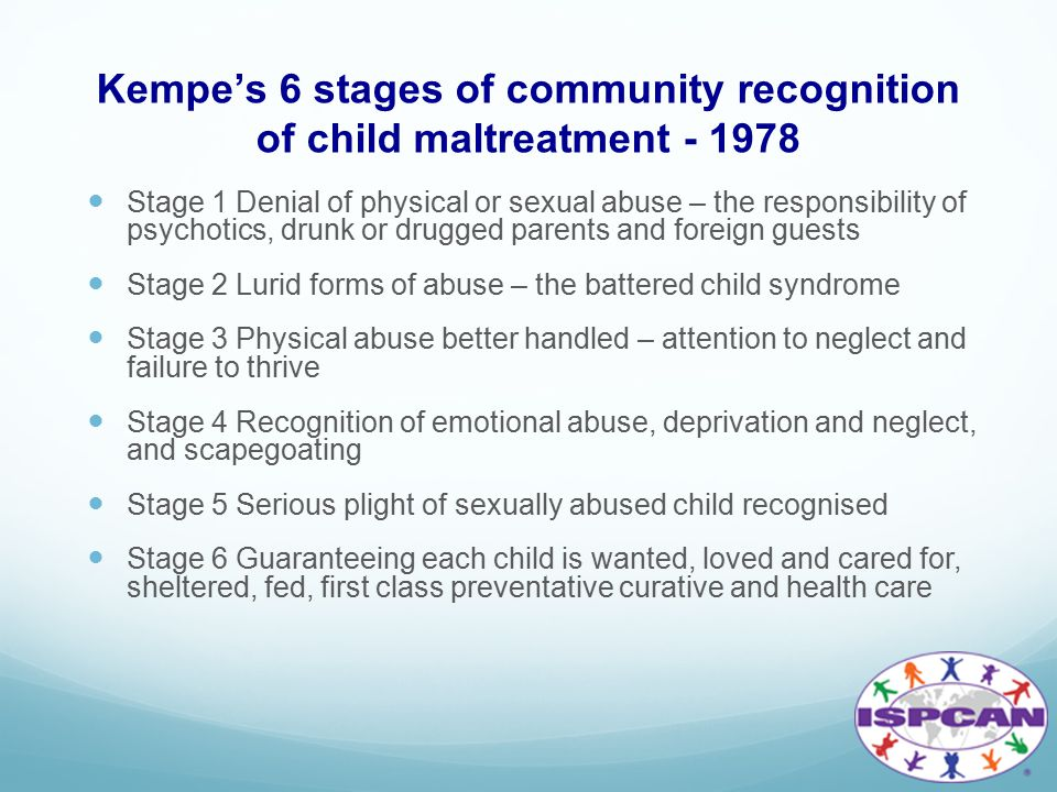 Kempe's 6 stages of community recognition of child maltreatment - 1978