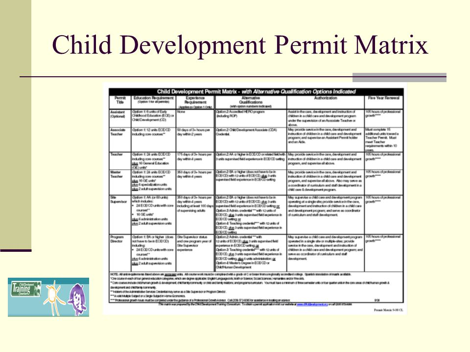 Child Development Permit Matrix