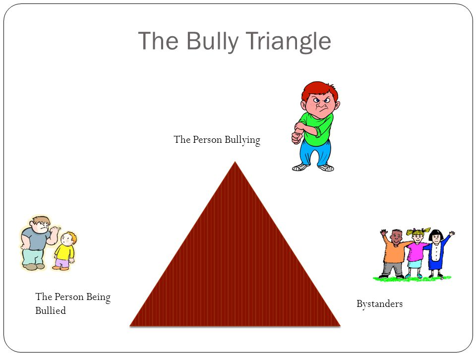 The Bully Triangle The Person Bullying The Person Being Bullied