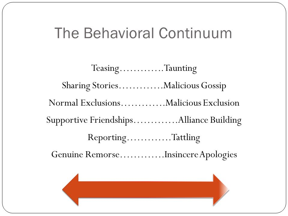 The Behavioral Continuum