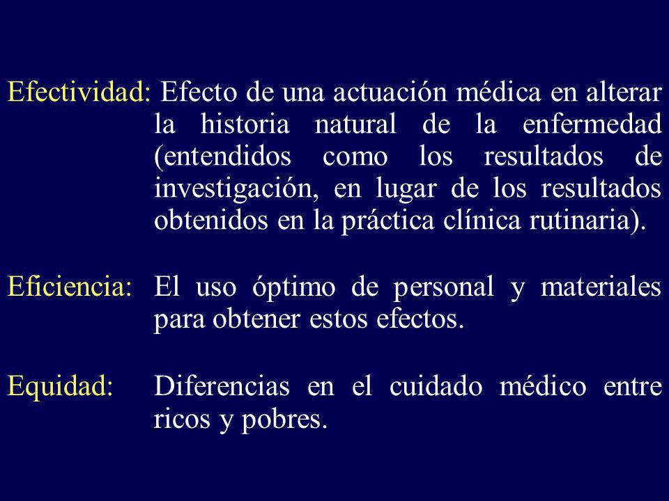 Efectividad: Efecto de una actuación médica en alterar la historia natural de la enfermedad (entendidos como los resultados de investigación, en lugar de los resultados obtenidos en la práctica clínica rutinaria).