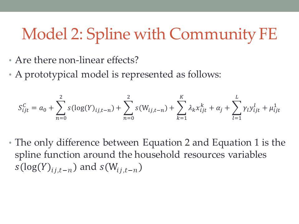 Model 2: Spline with Community FE