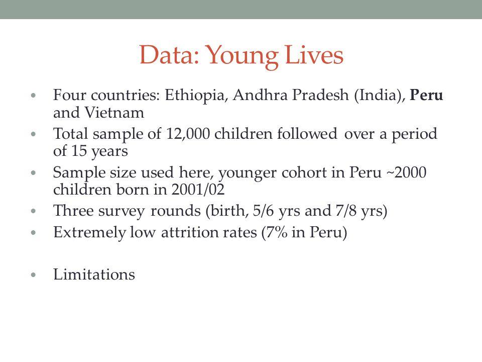 Data: Young Lives Four countries: Ethiopia, Andhra Pradesh (India), Peru and Vietnam.