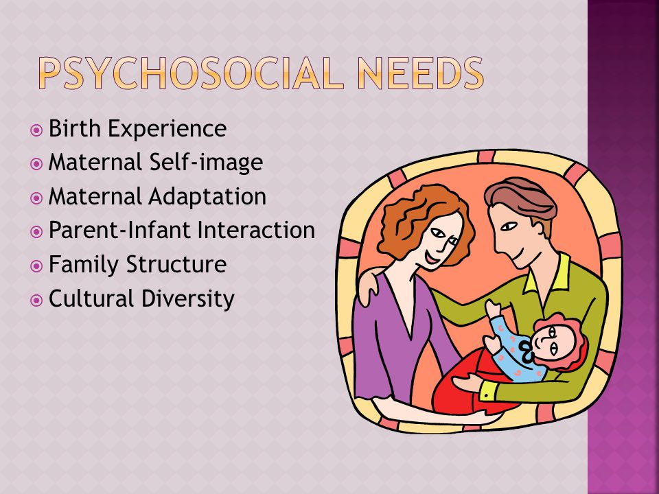 Psychosocial Needs Birth Experience Maternal Self-image