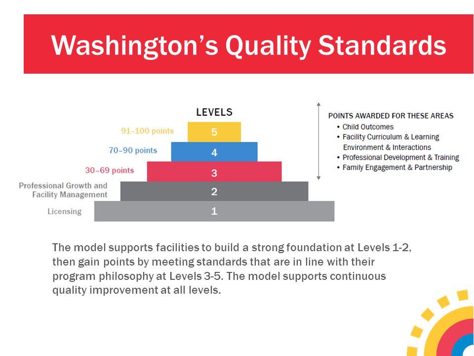 Washington's Quality Standards
