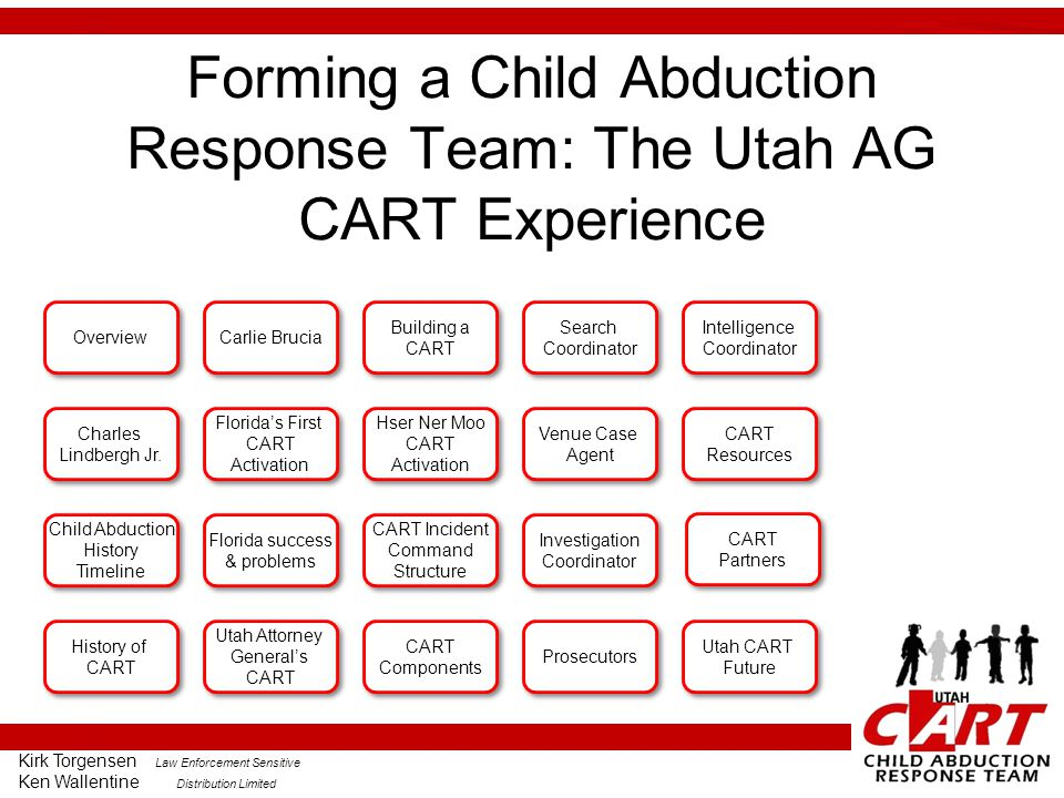 Forming a Child Abduction Response Team: The Utah AG CART Experience