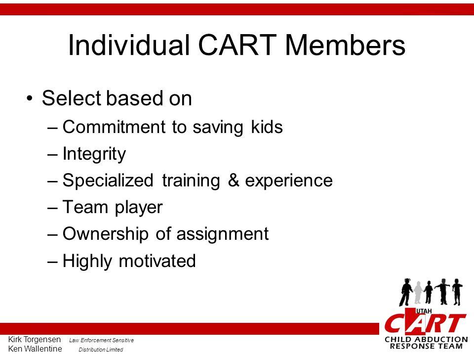 Individual CART Members
