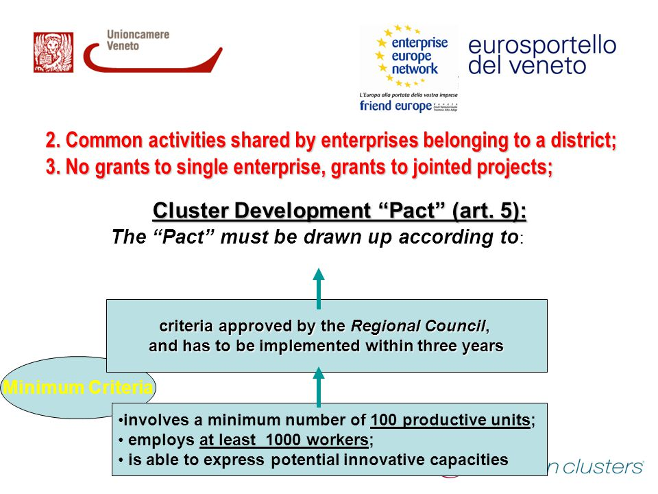Cluster Development Pact (art. 5):