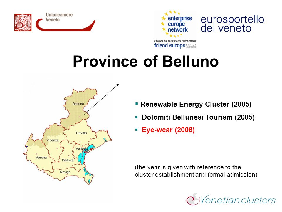Province of Belluno Renewable Energy Cluster (2005)