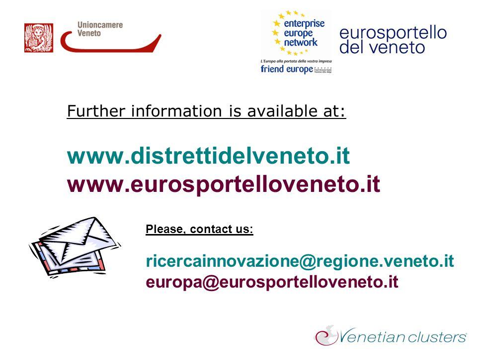 ricercainnovazione@regione.veneto.it europa@eurosportelloveneto.it