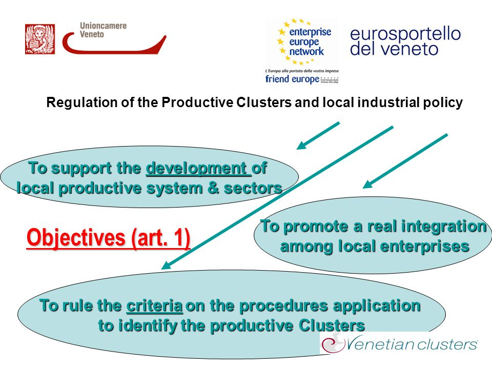 Objectives (art. 1) To support the development of