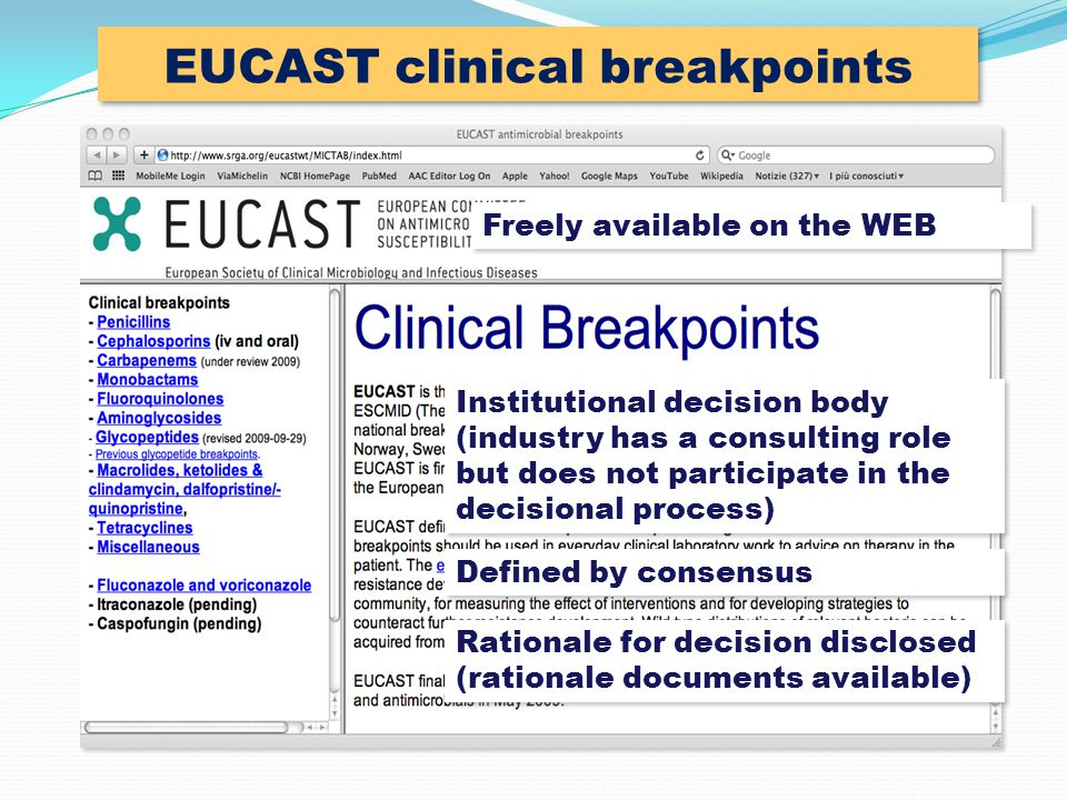 EUCAST clinical breakpoints