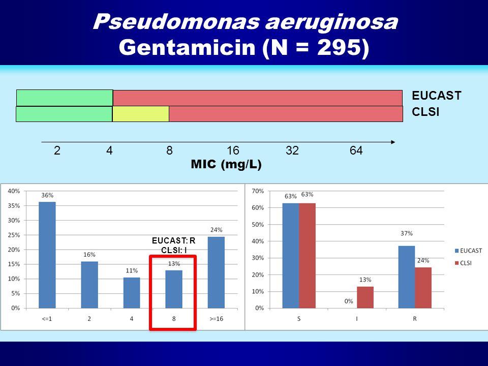 Pseudomonas aeruginosa Gentamicin (N = 295)