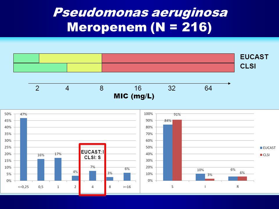 Pseudomonas aeruginosa Meropenem (N = 216)