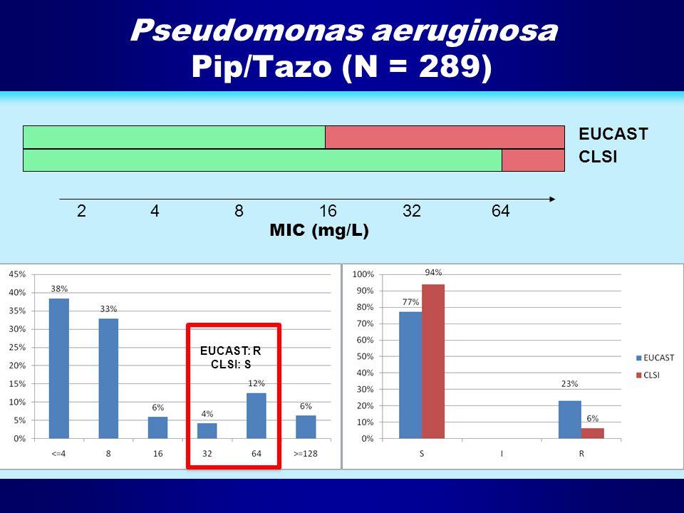 Pseudomonas aeruginosa Pip/Tazo (N = 289)