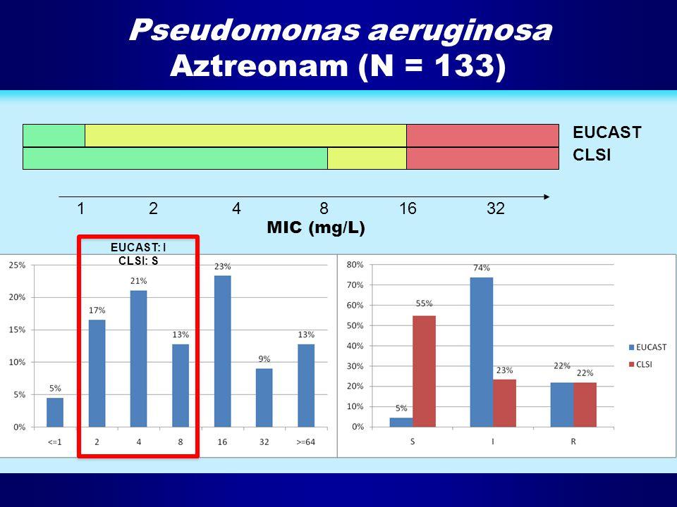 Pseudomonas aeruginosa Aztreonam (N = 133)