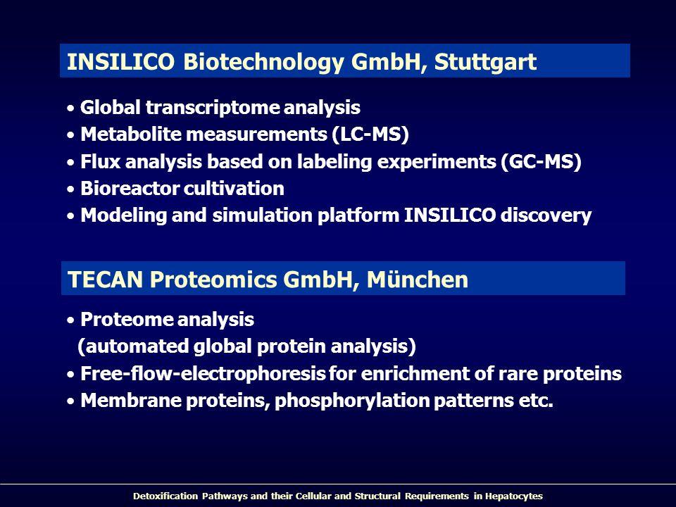 INSILICO Biotechnology GmbH, Stuttgart