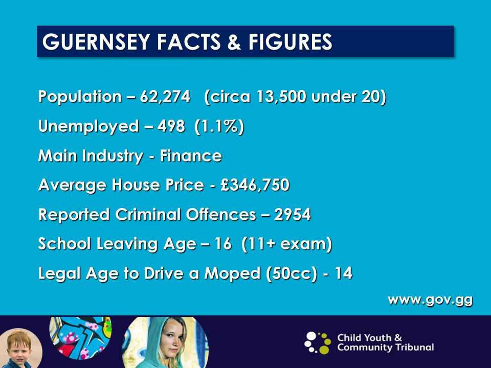 GUERNSEY FACTS & FIGURES