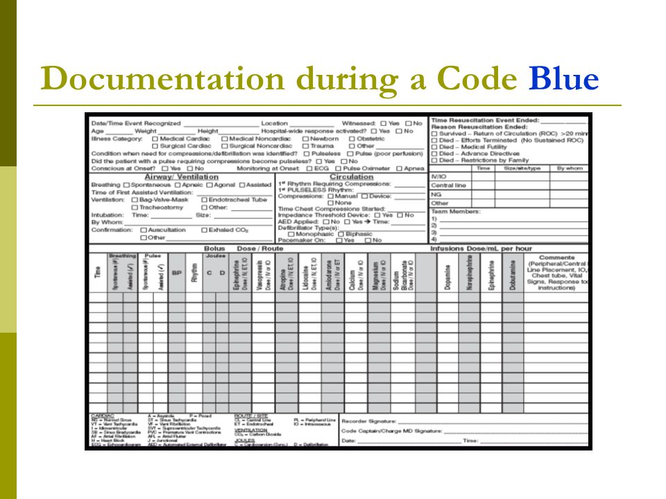 Documentation during a Code Blue