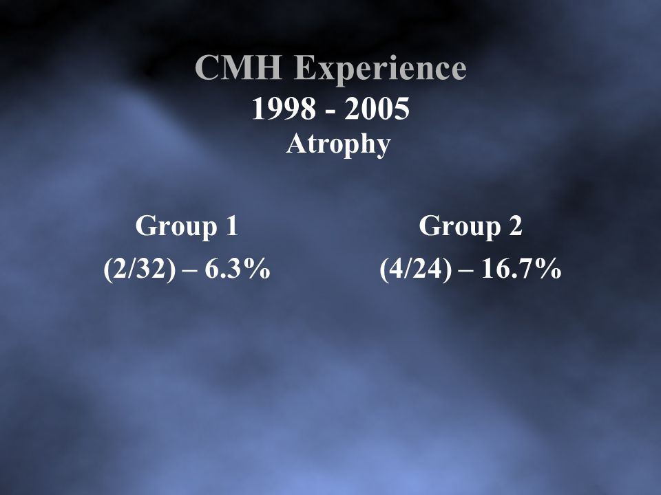 CMH Experience 1998 - 2005 Atrophy Group 1 (2/32) – 6.3% Group 2