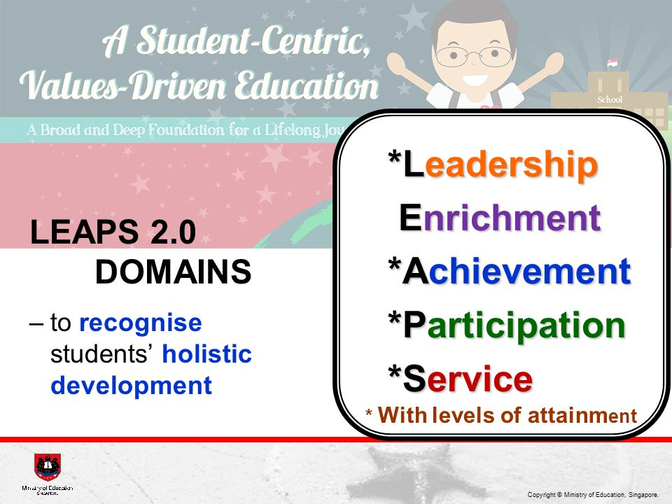 *Leadership Enrichment *Achievement *Participation *Service LEAPS 2.0