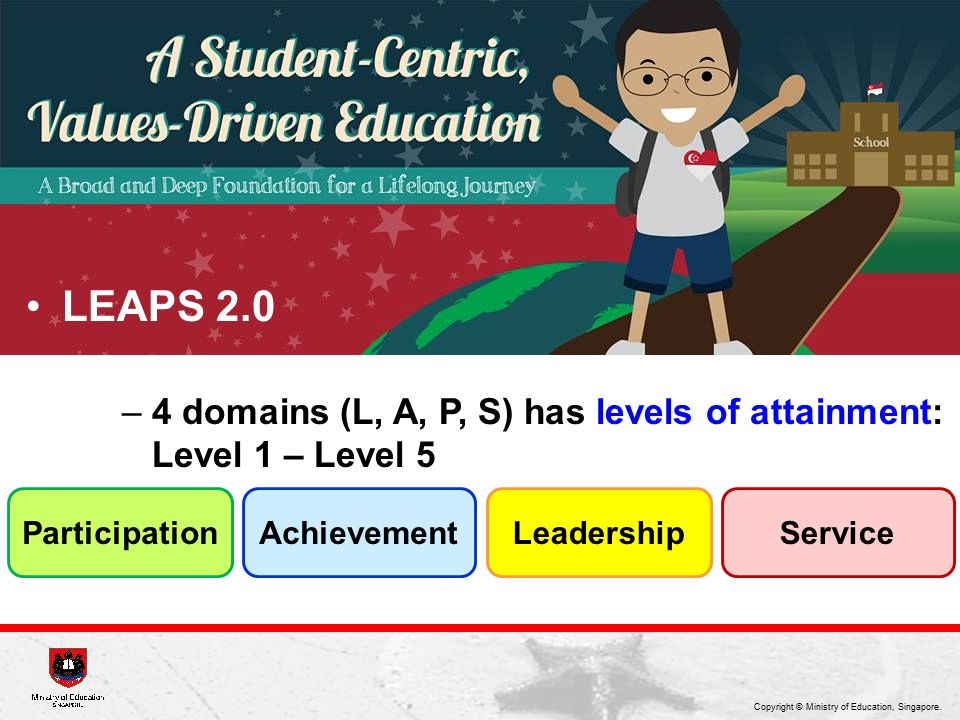 LEAPS 2.0 4 domains (L, A, P, S) has levels of attainment: Level 1 – Level 5. Participation. Achievement.