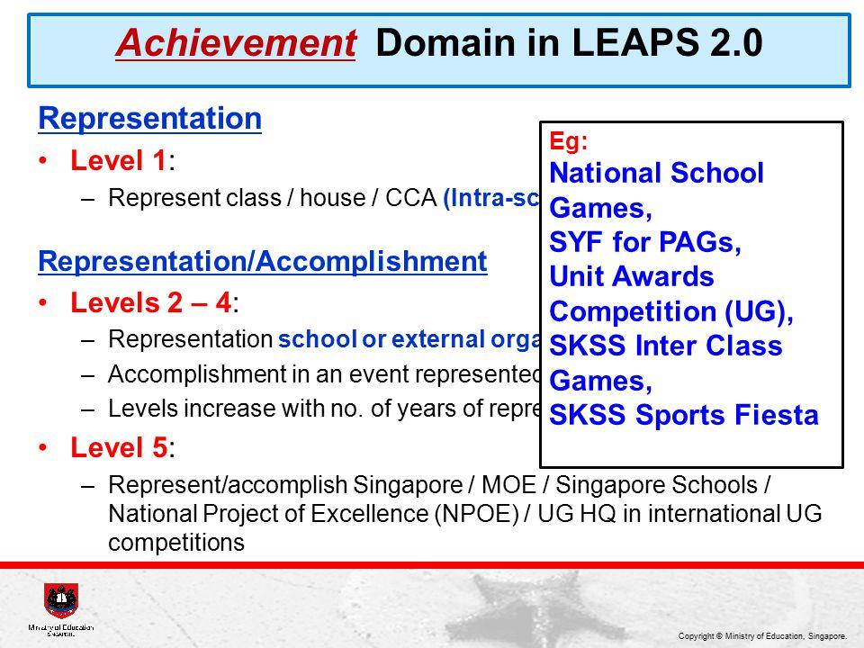 Achievement Domain in LEAPS 2.0