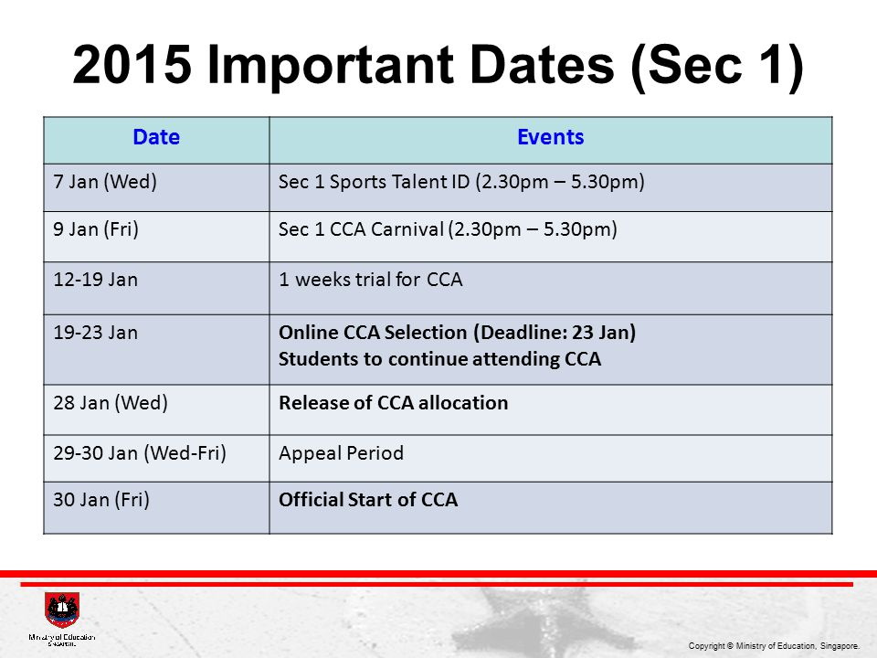 2015 Important Dates (Sec 1) Date Events 7 Jan (Wed)