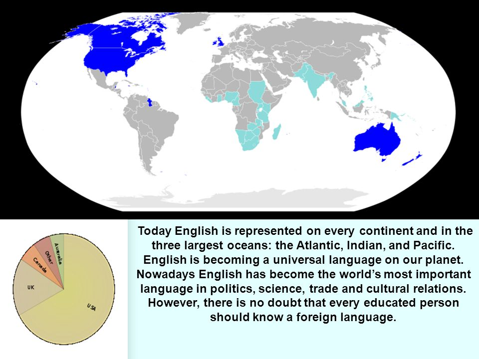 Today English is represented on every continent and in the three largest oceans: the Atlantic, Indian, and Pacific. English is becoming a universal language on our planet. Nowadays English has become the world's most important language in politics, science, trade and cultural relations.