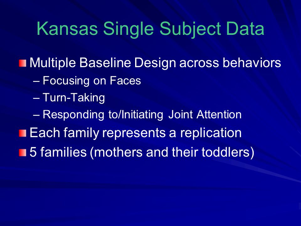 Kansas Single Subject Data