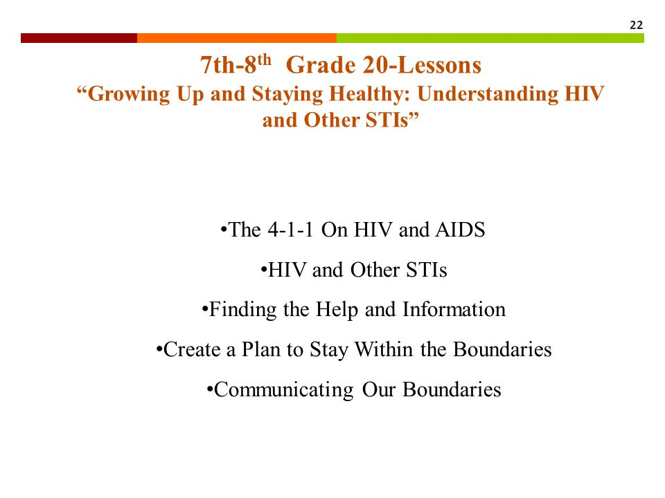 Growing Up and Staying Healthy: Understanding HIV and Other STIs