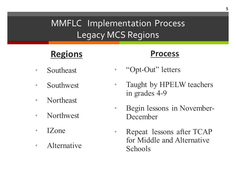 MMFLC Implementation Process Legacy MCS Regions