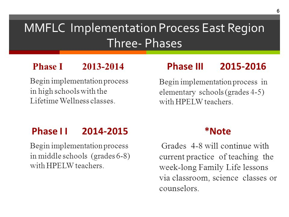 MMFLC Implementation Process East Region Three- Phases