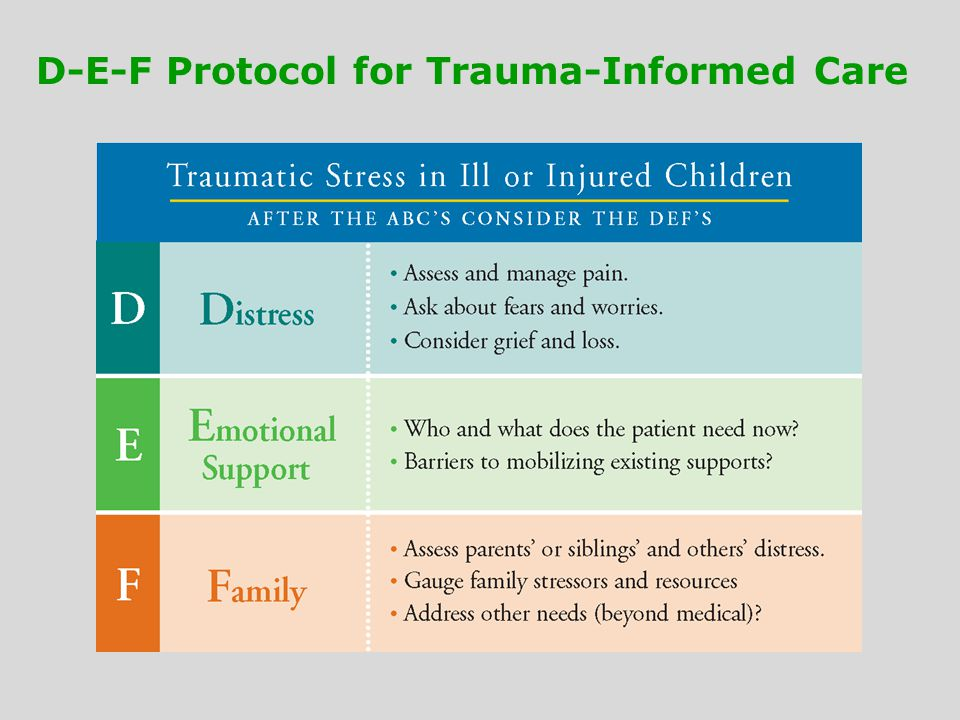 D-E-F Protocol for Trauma-Informed Care