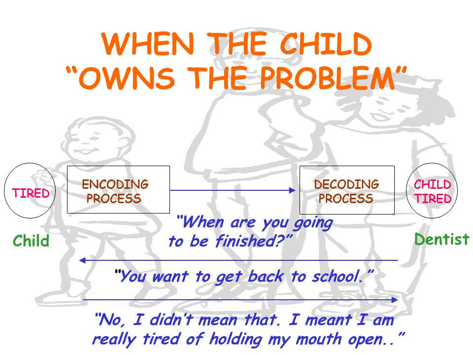 WHEN THE CHILD OWNS THE PROBLEM