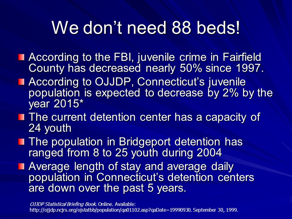 We don't need 88 beds! According to the FBI, juvenile crime in Fairfield County has decreased nearly 50% since 1997.