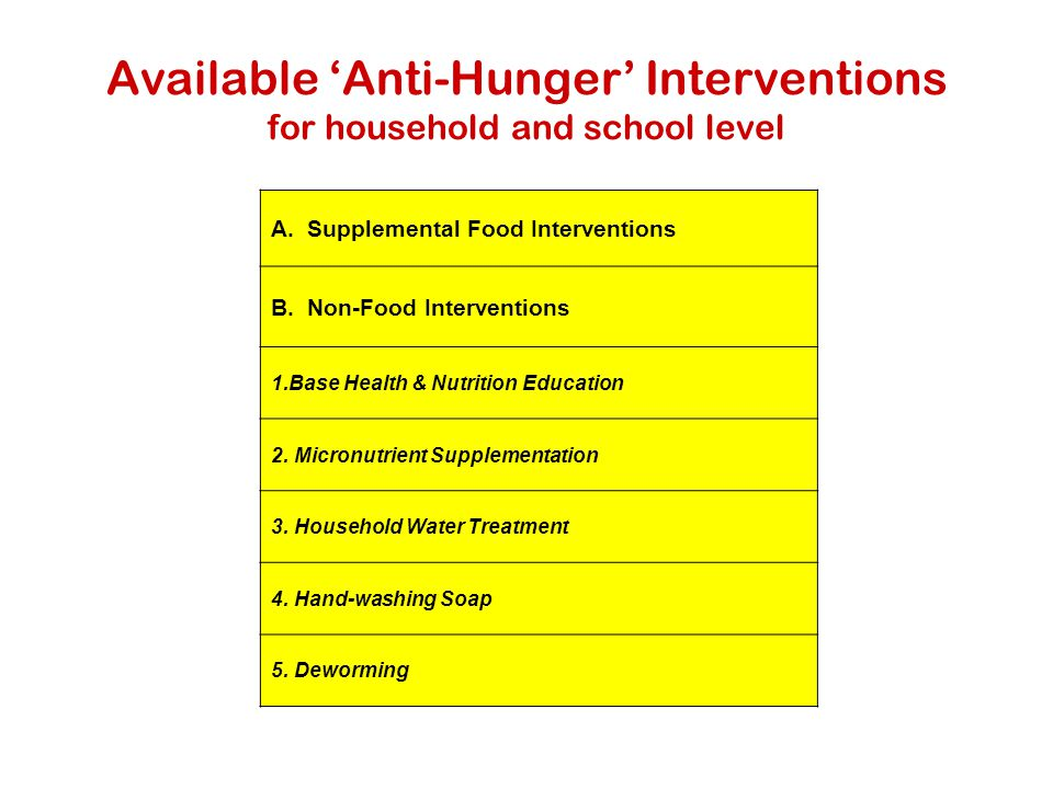 Available 'Anti-Hunger' Interventions for household and school level