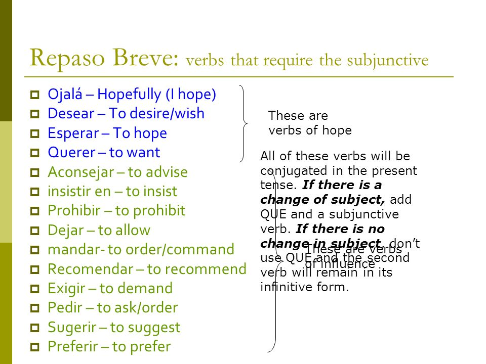 Repaso Breve: verbs that require the subjunctive