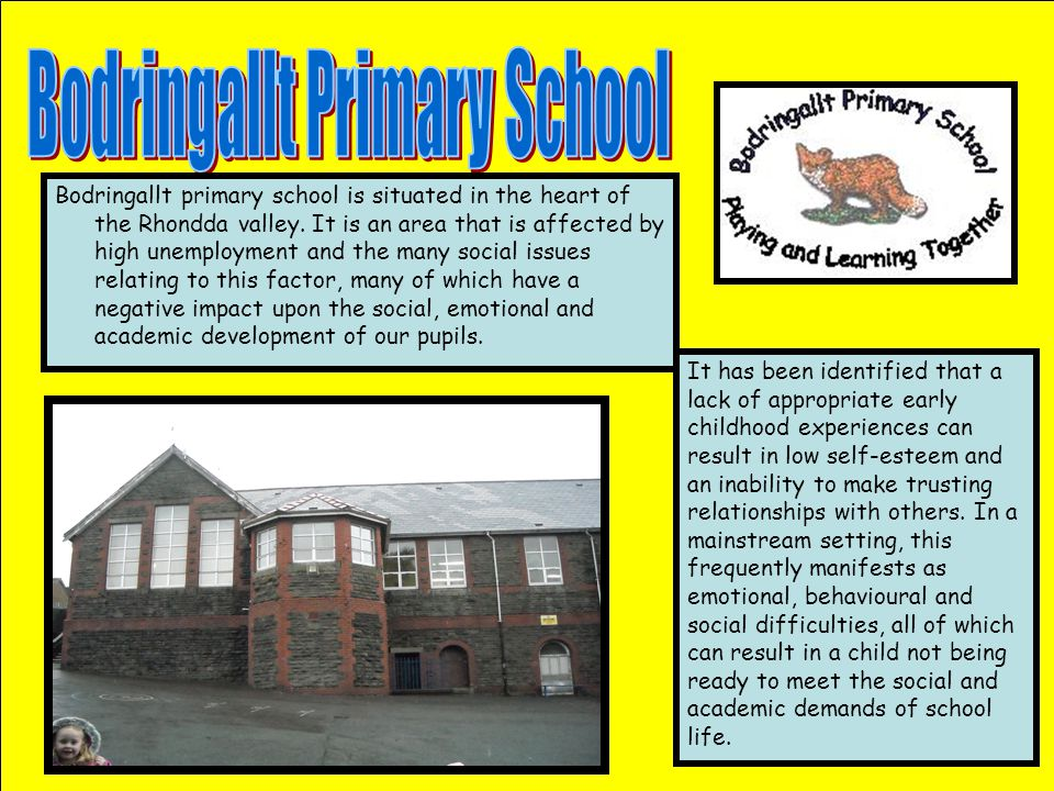 Bodringallt Primary School