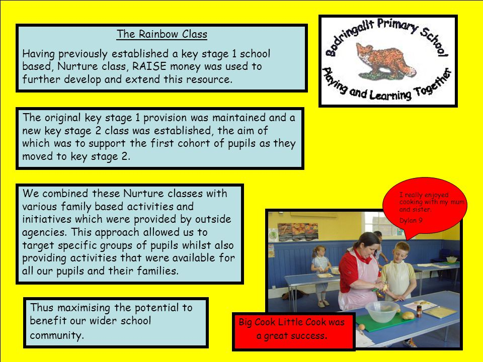 Thus maximising the potential to benefit our wider school community.