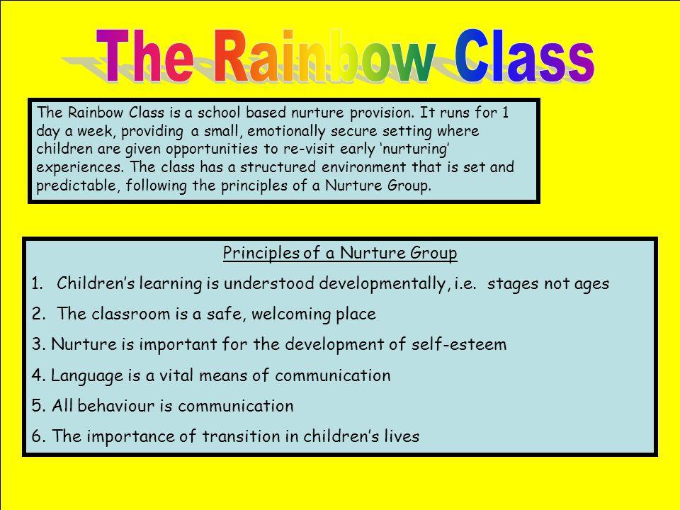 Principles of a Nurture Group