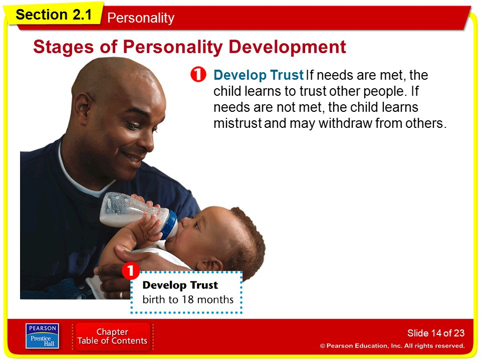 Stages of Personality Development