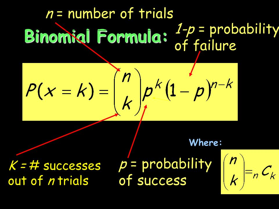 Binomial Formula: n = number of trials 1-p = probability of failure