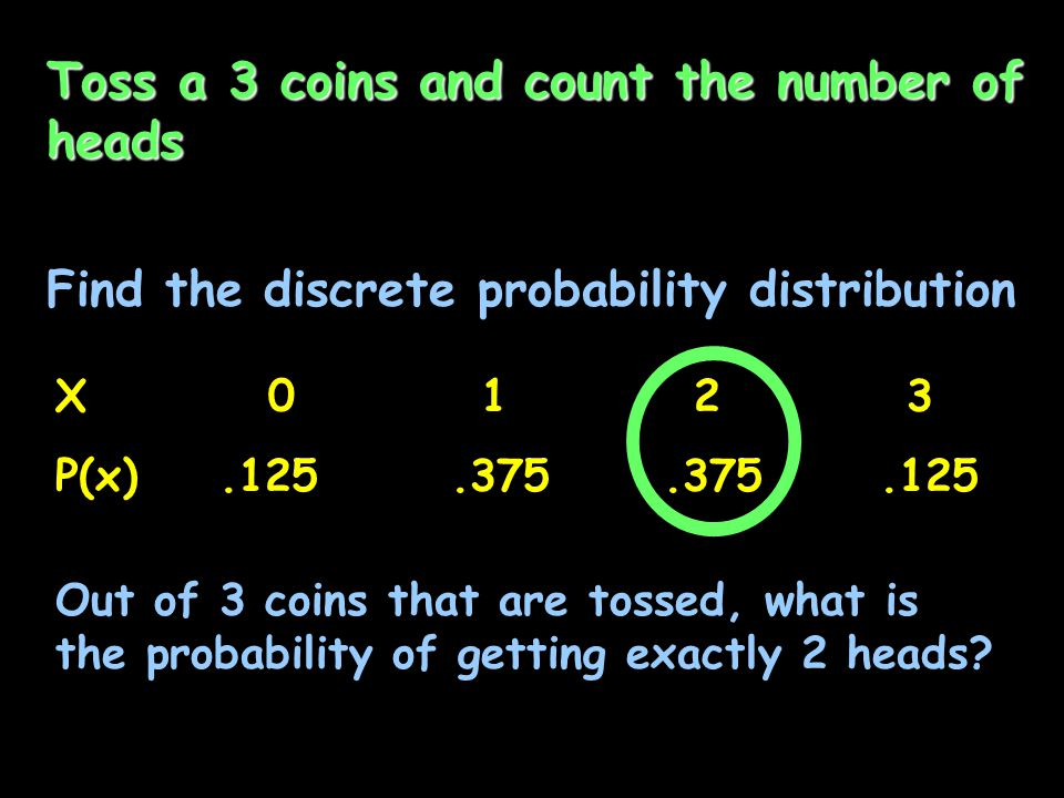 Toss a 3 coins and count the number of heads