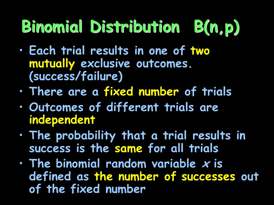 Binomial Distribution B(n,p)