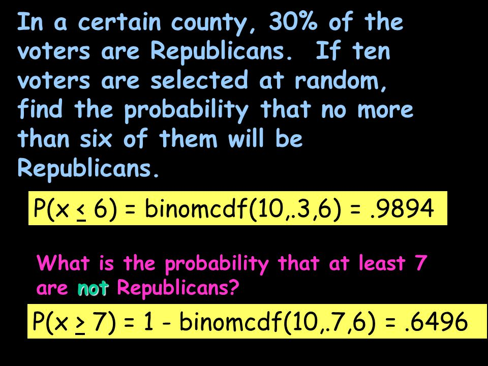 P(x < 6) = binomcdf(10,.3,6) = .9894