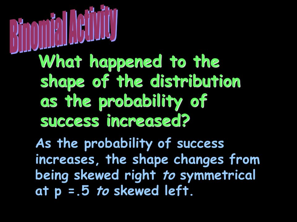 Binomial Activity What happened to the shape of the distribution as the probability of success increased