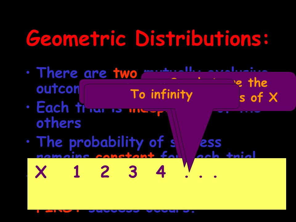 Geometric Distributions: